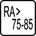 Index podania farieb RA > 75-85